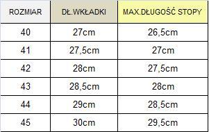 c316c8a5e2ffe TABELA ROZMIARÓW  (długości w centymetrach odpowiadają długości stopy  pasującej do danego rozmiaru buta